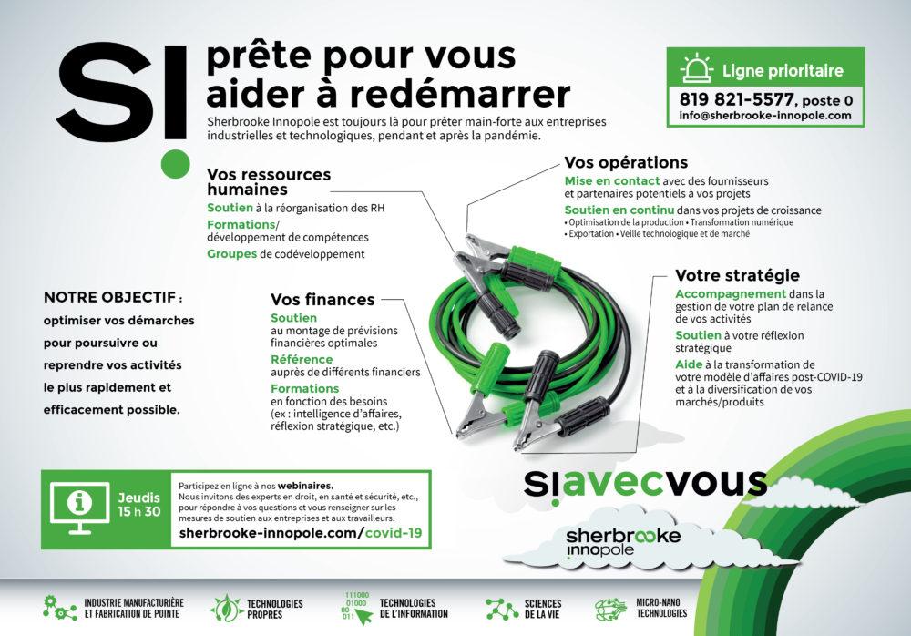 Publicité Sherbrooke Innopole SI avec vous - Mai 2020
